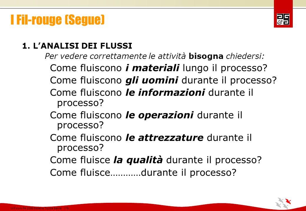 I Fil-rouge (Segue) Come fluiscono i materiali lungo il processo