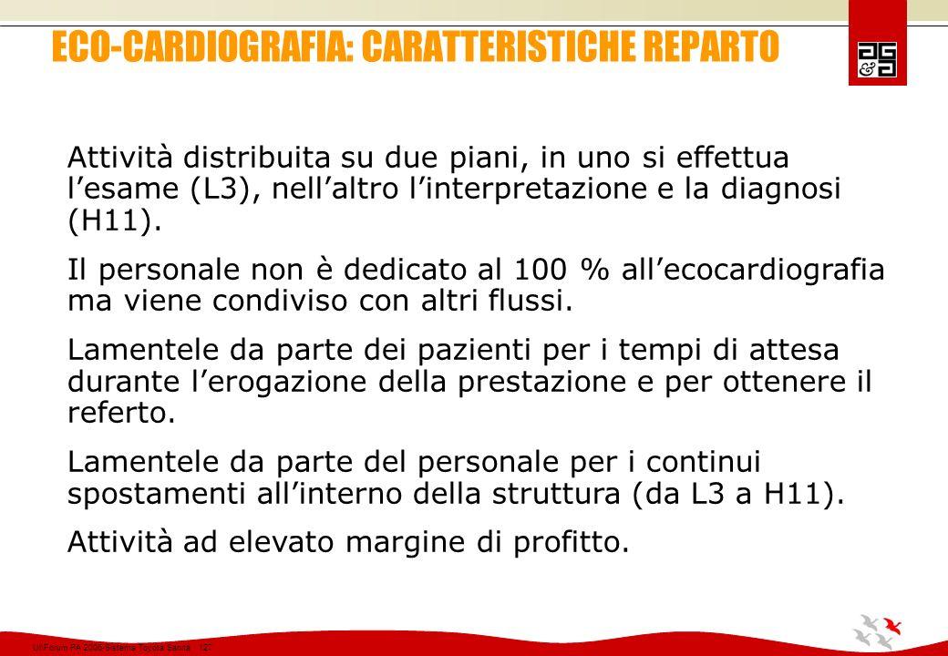 ECO-CARDIOGRAFIA: CARATTERISTICHE REPARTO