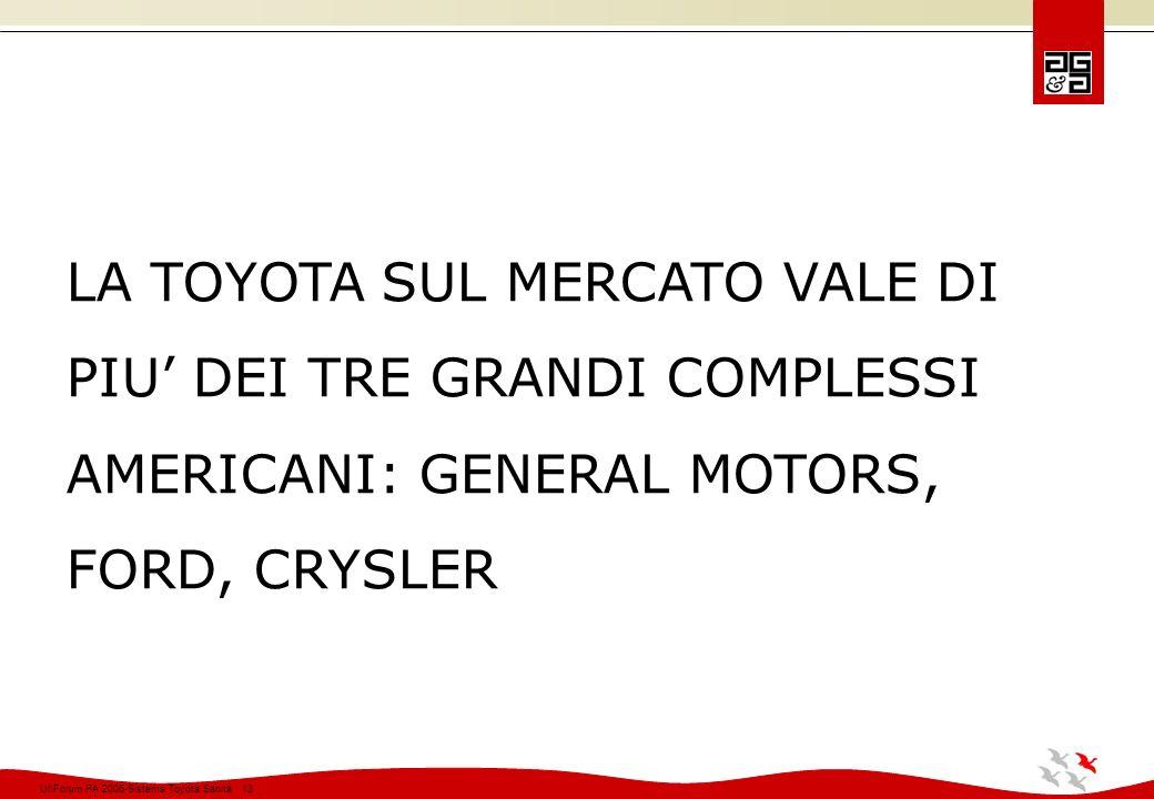 LA TOYOTA SUL MERCATO VALE DI PIU' DEI TRE GRANDI COMPLESSI AMERICANI: GENERAL MOTORS, FORD, CRYSLER
