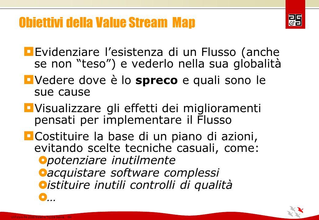 Obiettivi della Value Stream Map