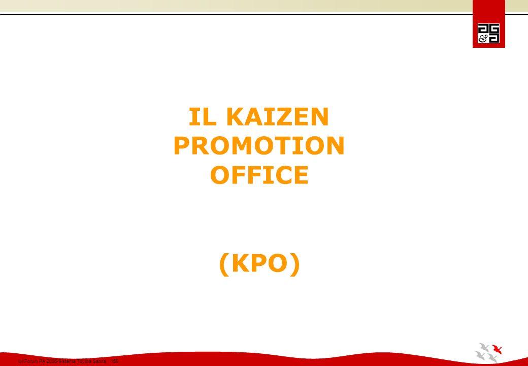 IL KAIZEN PROMOTION OFFICE