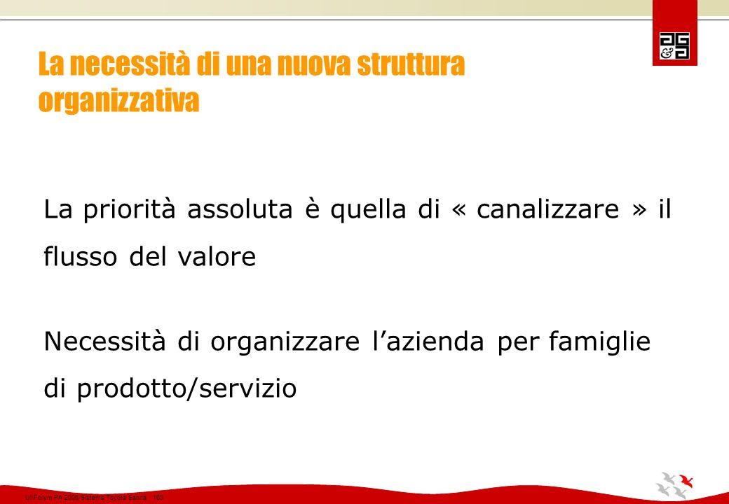 La necessità di una nuova struttura organizzativa