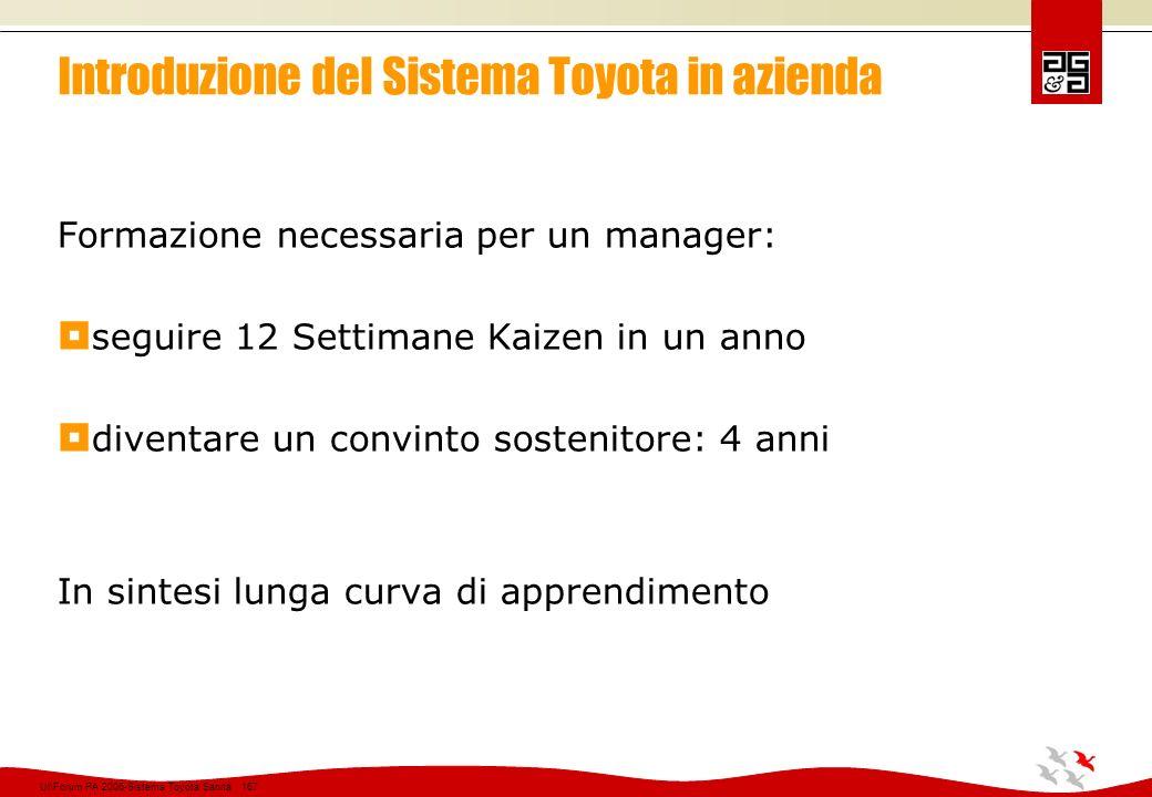 Introduzione del Sistema Toyota in azienda