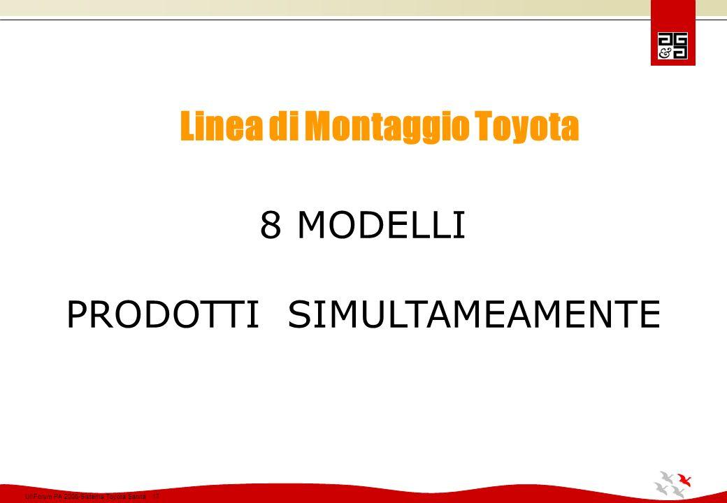 Linea di Montaggio Toyota