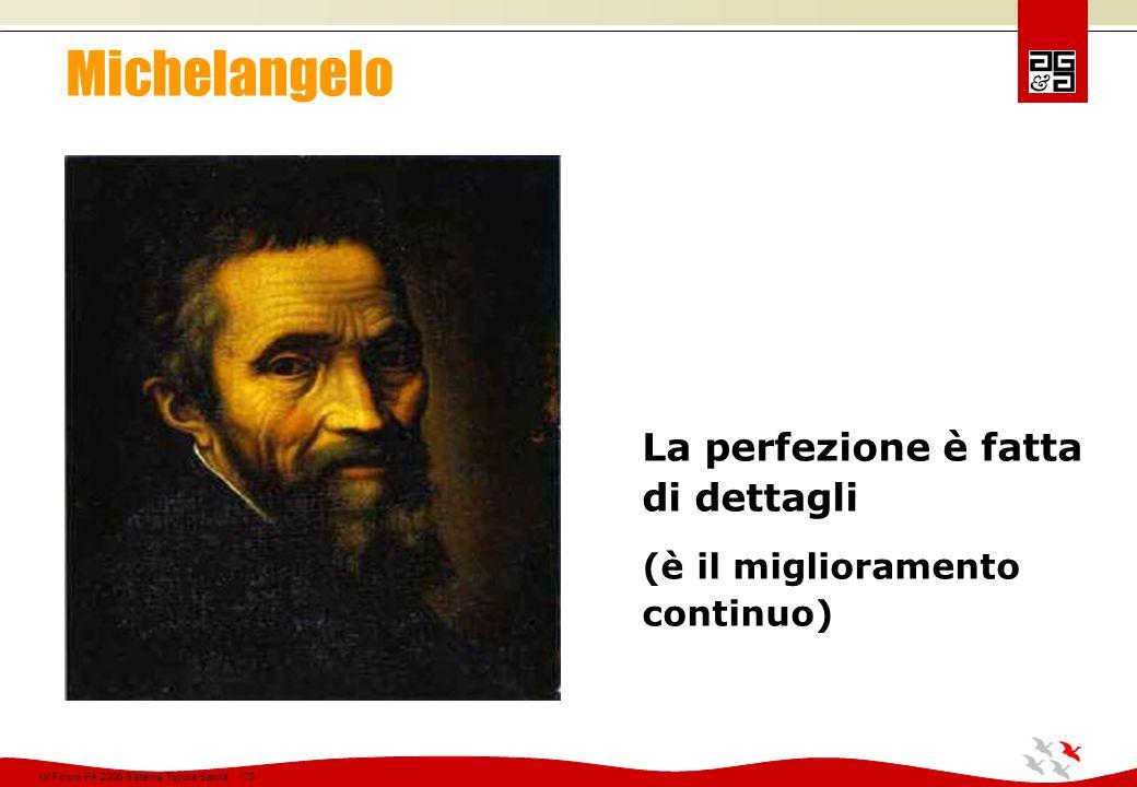 Michelangelo La perfezione è fatta di dettagli