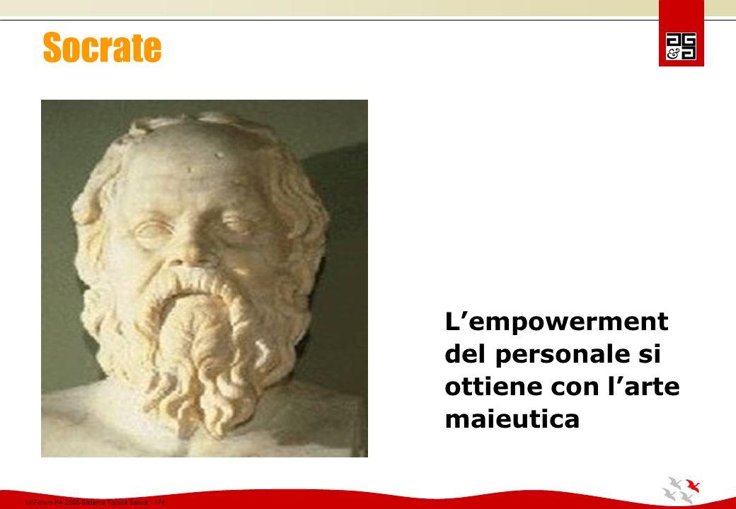 Socrate L'empowerment del personale si ottiene con l'arte maieutica