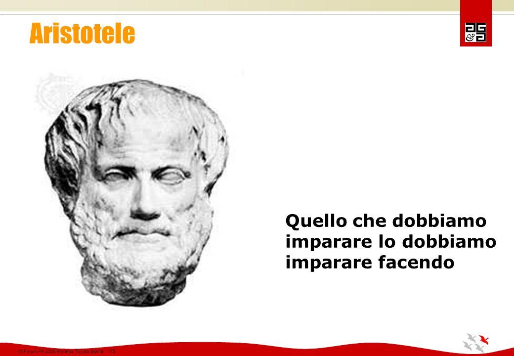 Aristotele Quello che dobbiamo imparare lo dobbiamo imparare facendo