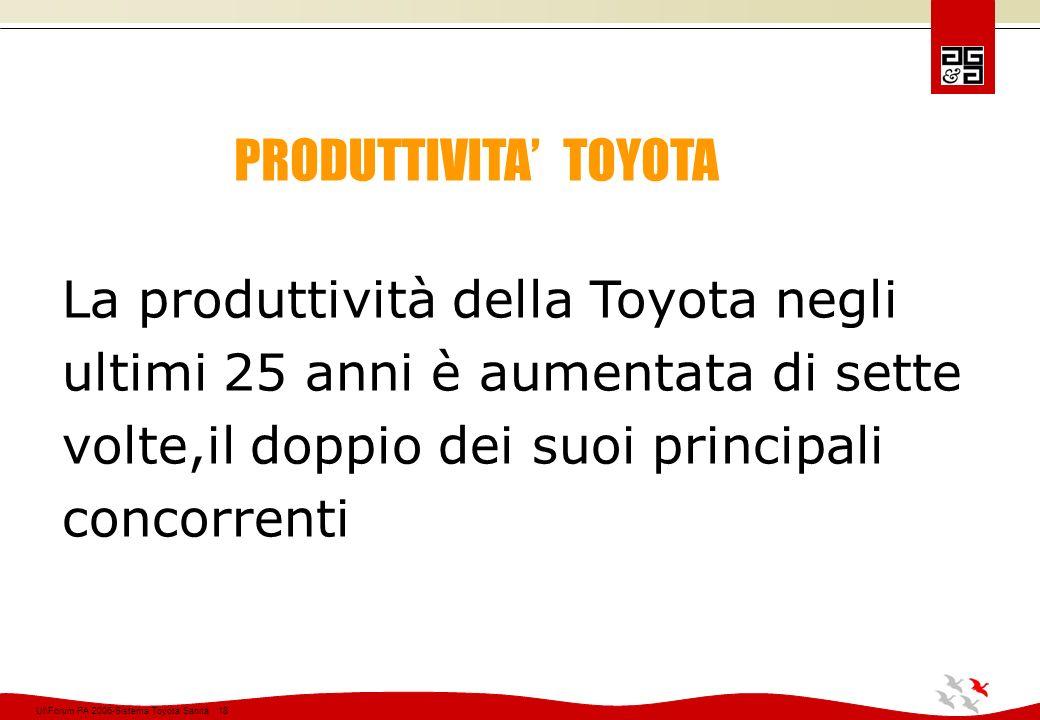 PRODUTTIVITA' TOYOTA La produttività della Toyota negli ultimi 25 anni è aumentata di sette volte,il doppio dei suoi principali concorrenti.