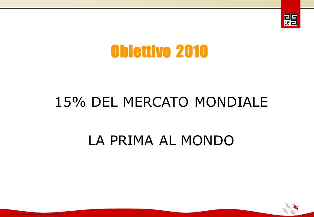 Obiettivo 2010 15% DEL MERCATO MONDIALE LA PRIMA AL MONDO