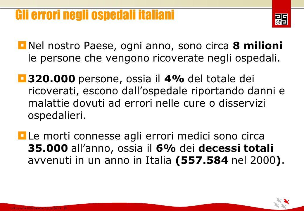 Gli errori negli ospedali italiani