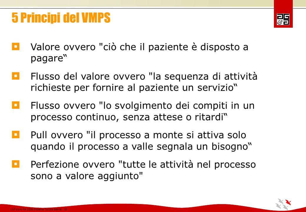 5 Principi del VMPS Valore ovvero ciò che il paziente è disposto a pagare