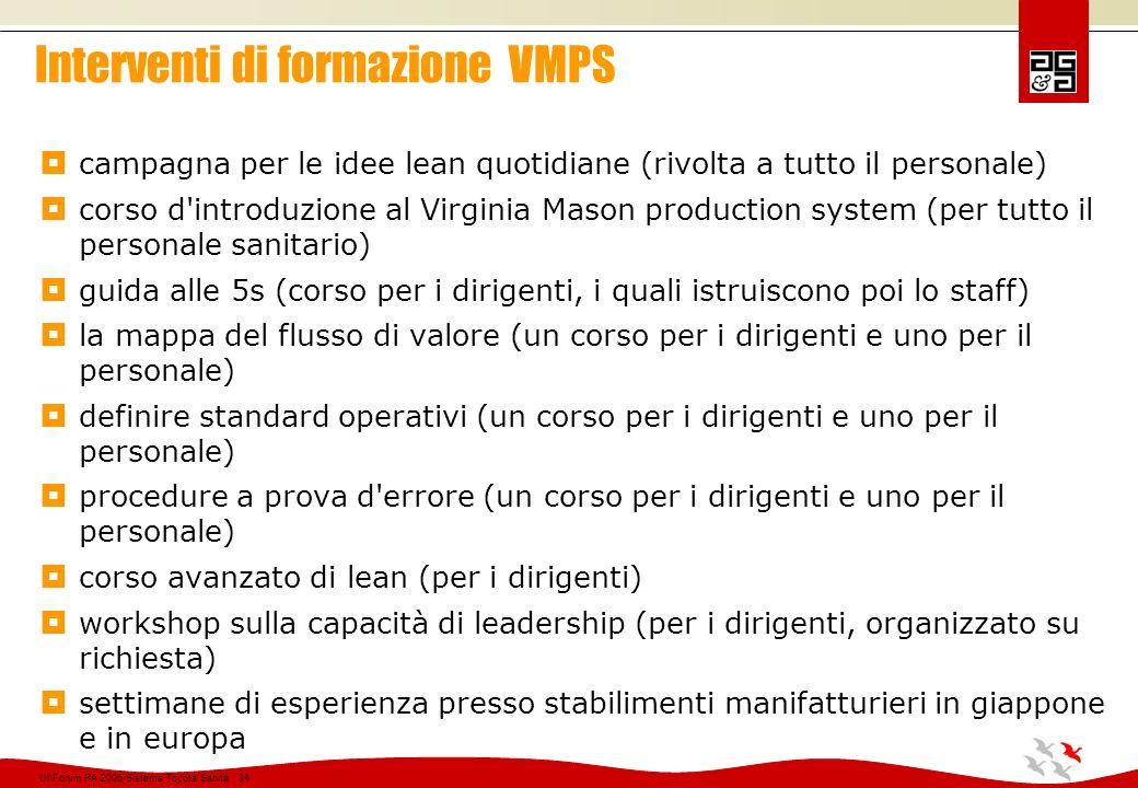 Interventi di formazione VMPS