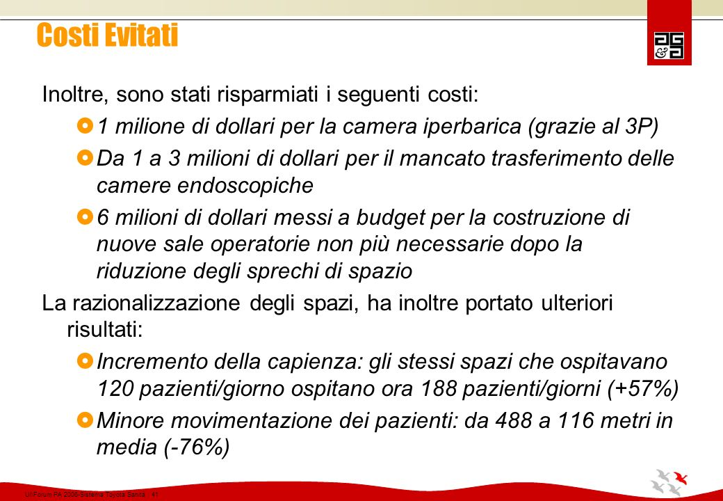 Costi Evitati Inoltre, sono stati risparmiati i seguenti costi: