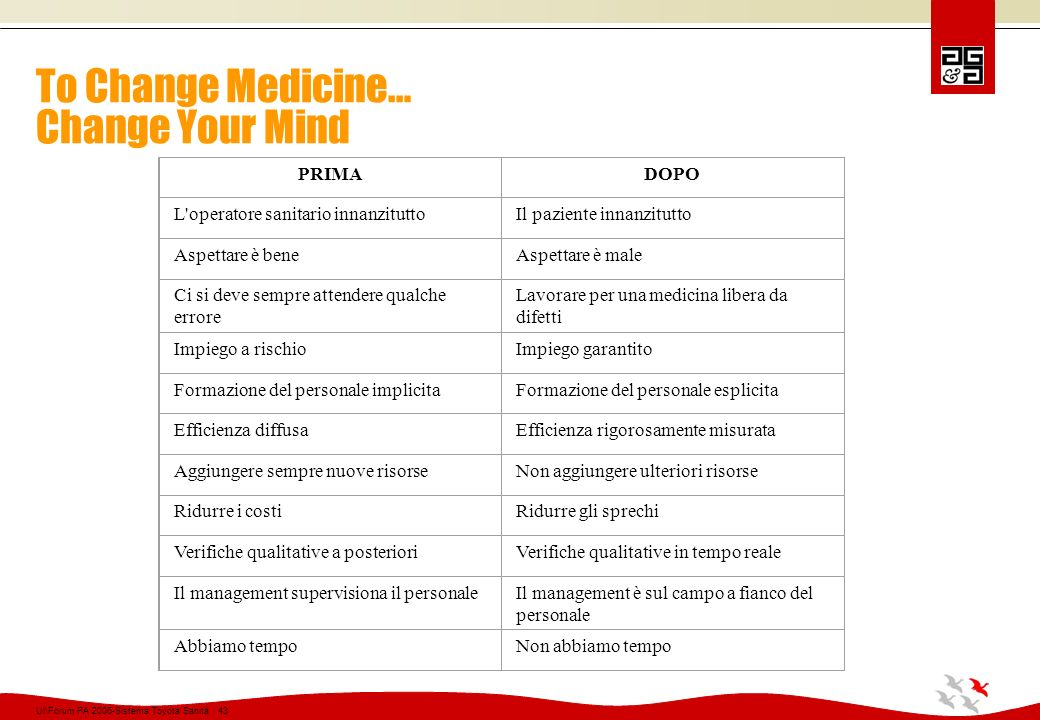 To Change Medicine… Change Your Mind