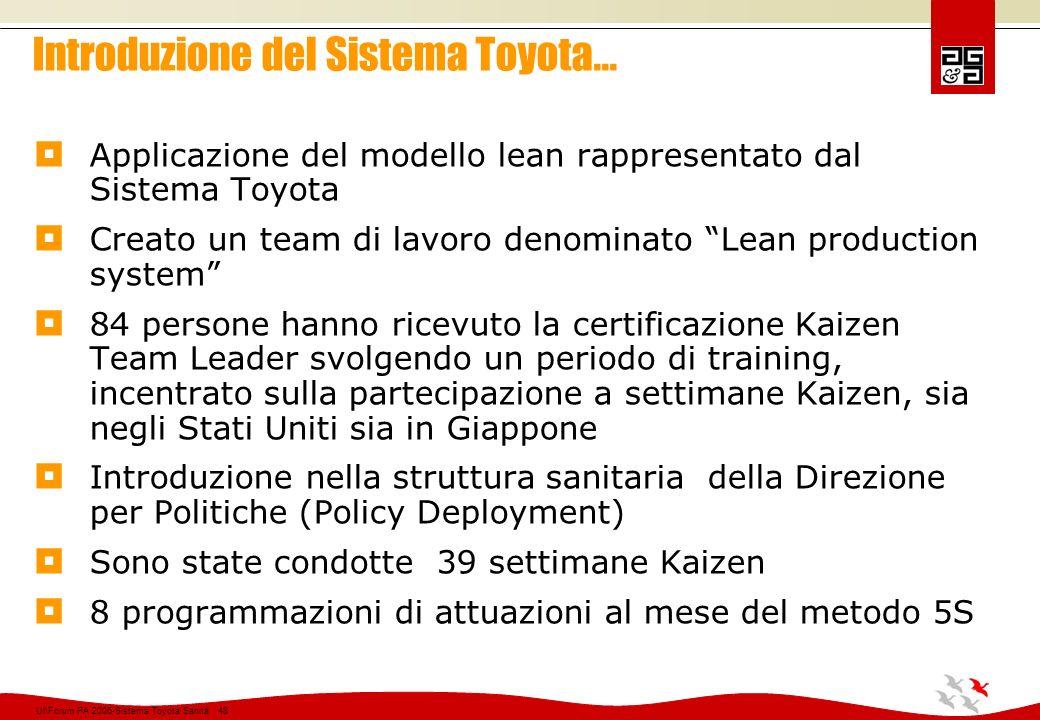 Introduzione del Sistema Toyota...