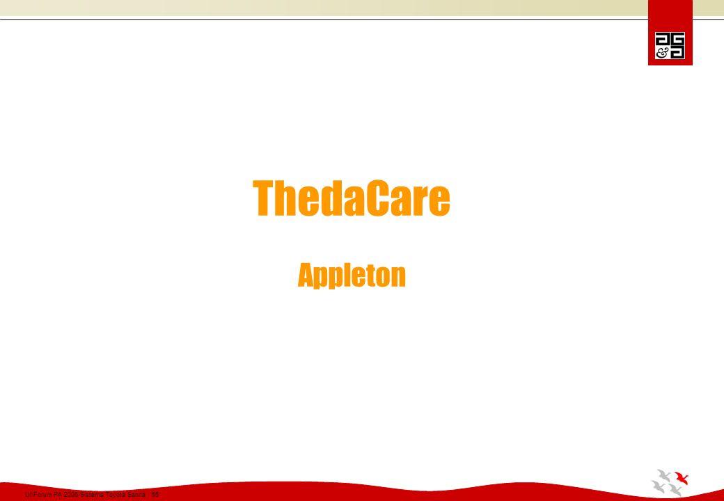 ThedaCare Appleton