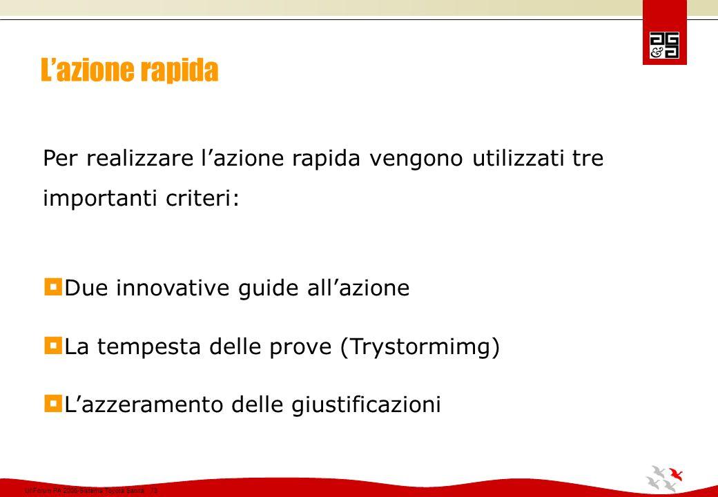 L'azione rapida Per realizzare l'azione rapida vengono utilizzati tre importanti criteri: Due innovative guide all'azione.