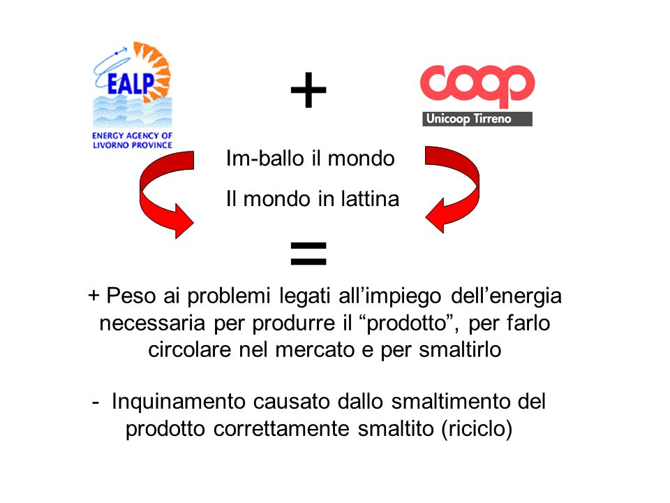+ = Im-ballo il mondo Il mondo in lattina