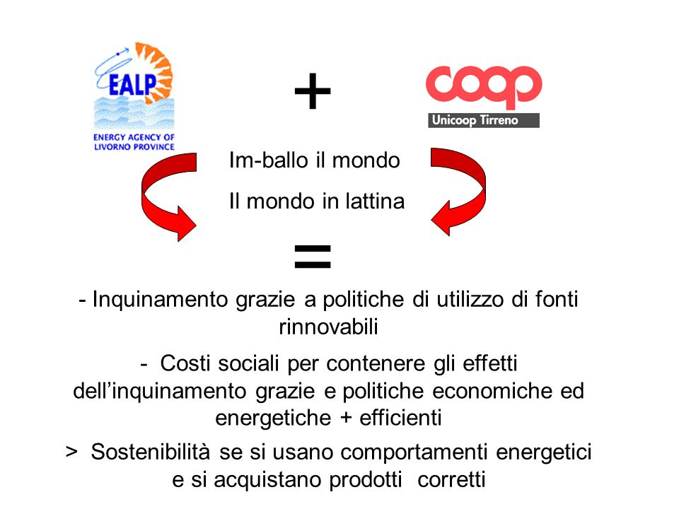 - Inquinamento grazie a politiche di utilizzo di fonti rinnovabili