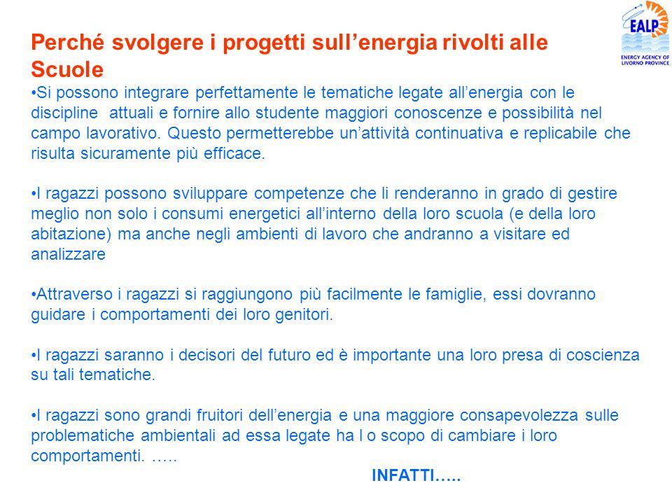 Perché svolgere i progetti sull'energia rivolti alle Scuole