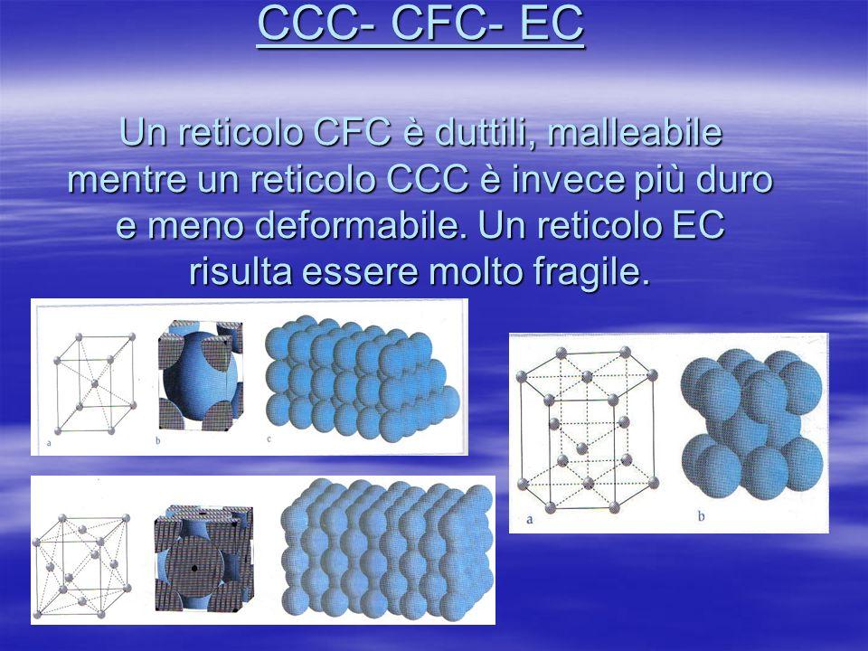 CCC- CFC- EC Un reticolo CFC è duttili, malleabile mentre un reticolo CCC è invece più duro e meno deformabile.