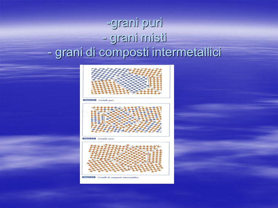 -grani puri - grani misti - grani di composti intermetallici