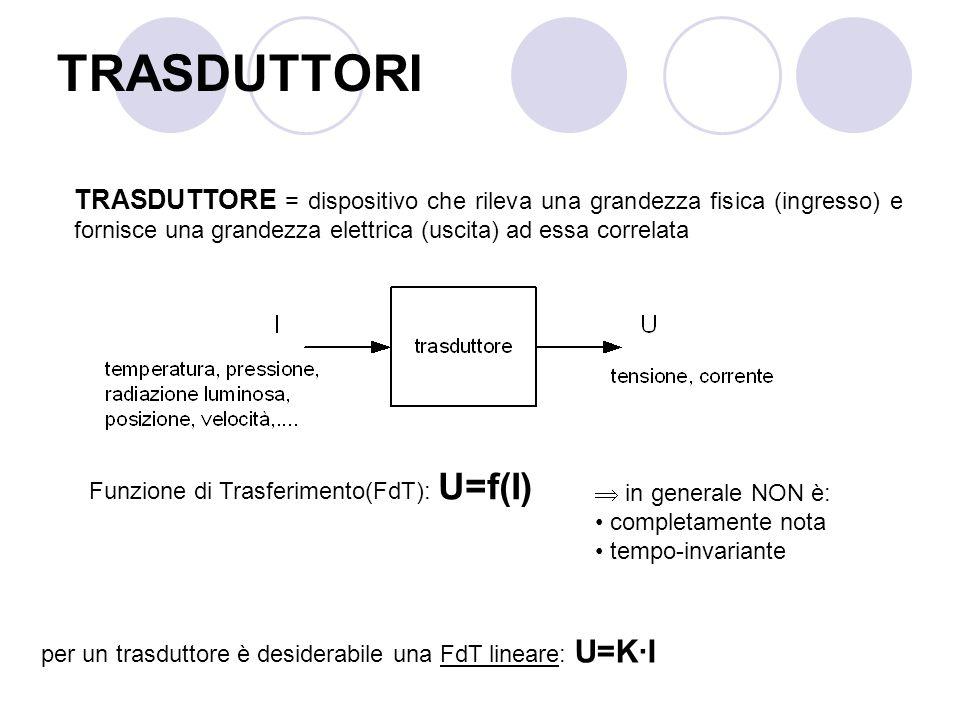 TRASDUTTORI TRASDUTTORE = dispositivo che rileva una grandezza fisica (ingresso) e fornisce una grandezza elettrica (uscita) ad essa correlata.
