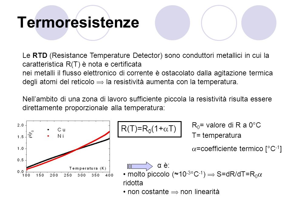 Termoresistenze R(T)=R0(1+aT)