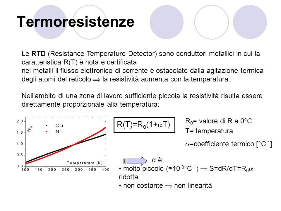 Termoresistenze R(T)=R0(1+aT)