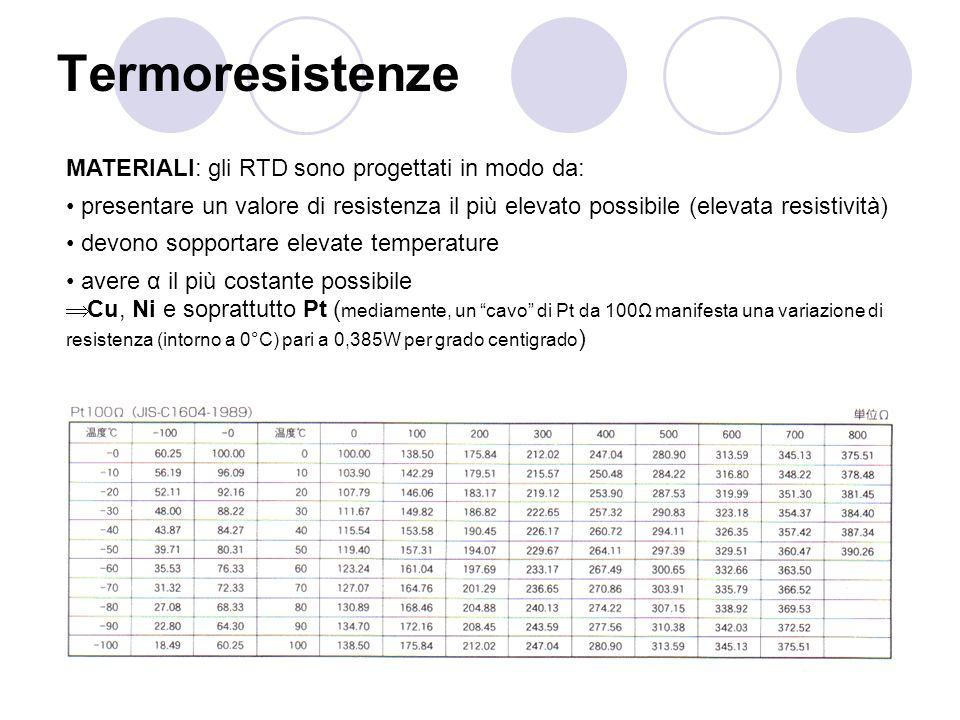 Termoresistenze MATERIALI: gli RTD sono progettati in modo da:
