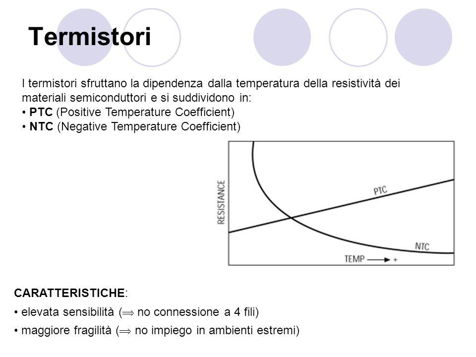 Termistori I termistori sfruttano la dipendenza dalla temperatura della resistività dei materiali semiconduttori e si suddividono in: