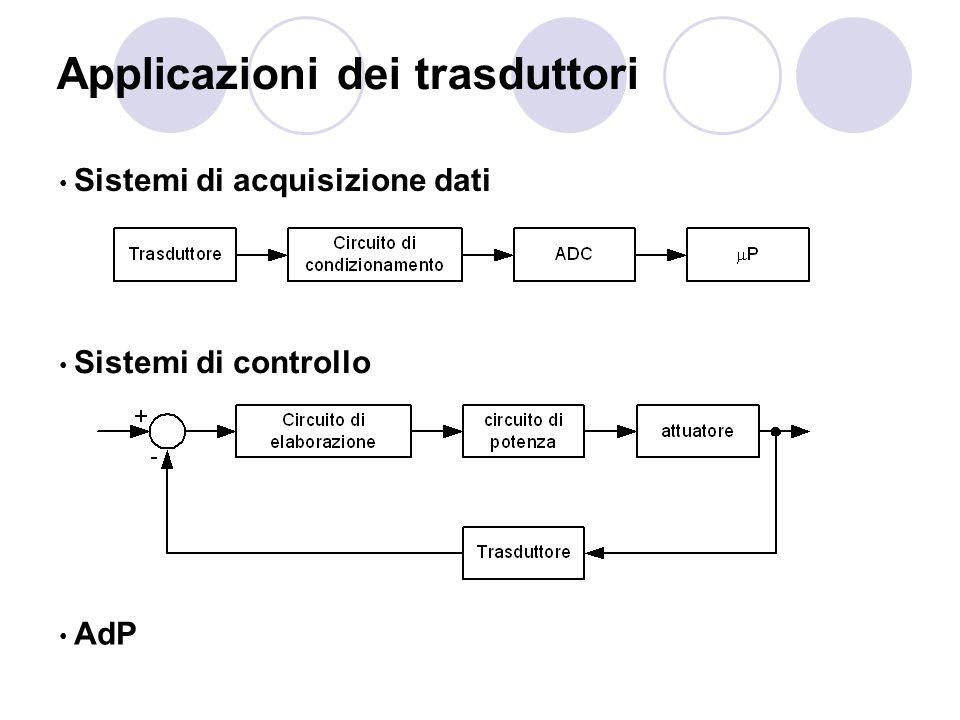 Applicazioni dei trasduttori