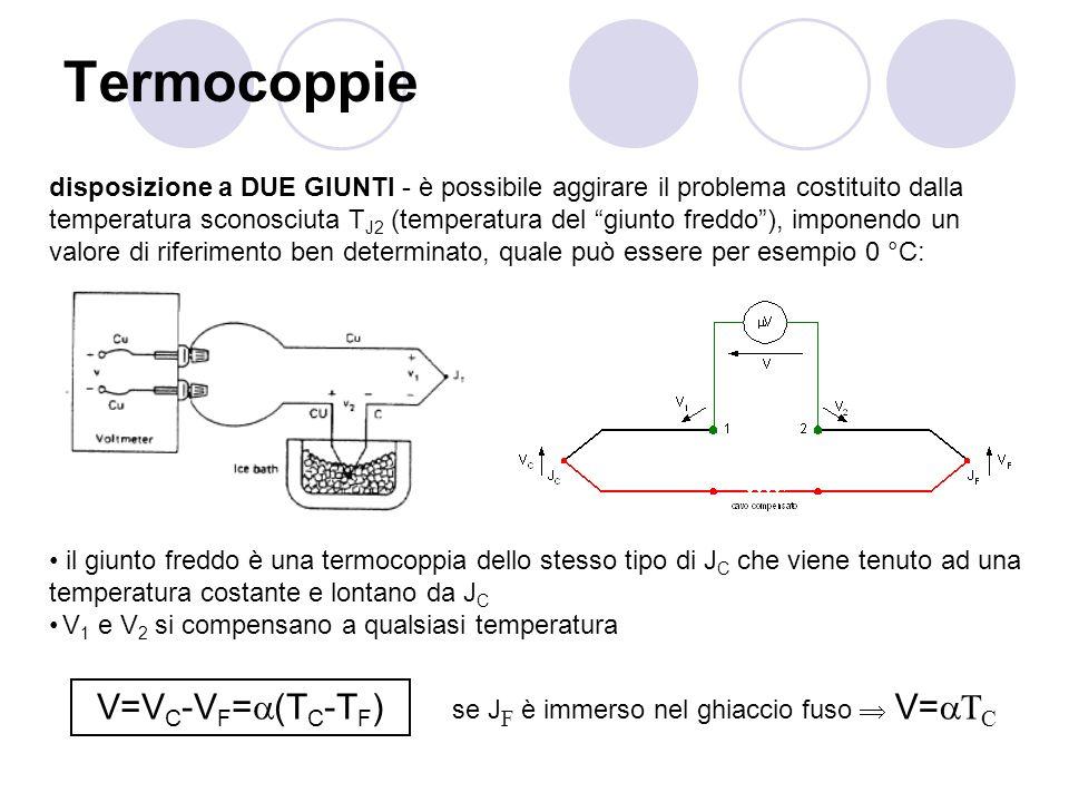 Termocoppie V=VC-VF=(TC-TF)