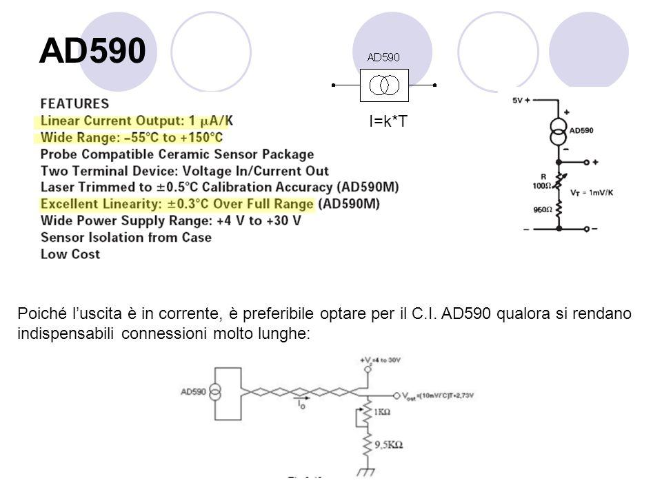AD590 I=k*T. Poiché l'uscita è in corrente, è preferibile optare per il C.I.