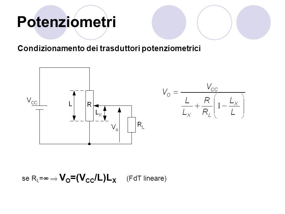 Potenziometri Condizionamento dei trasduttori potenziometrici