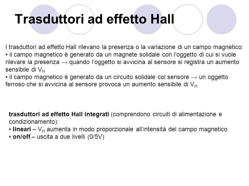 Trasduttori ad effetto Hall
