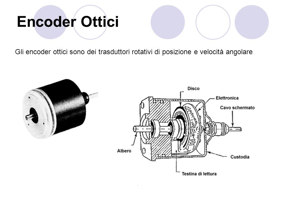 Encoder Ottici Gli encoder ottici sono dei trasduttori rotativi di posizione e velocità angolare