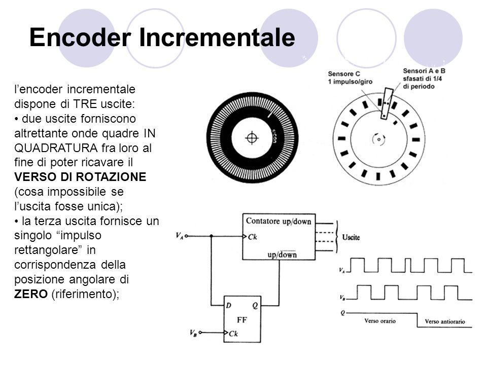Encoder Incrementale l'encoder incrementale dispone di TRE uscite: