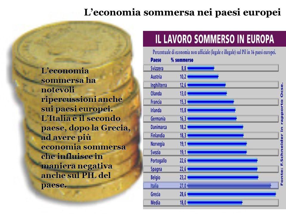 L'economia sommersa nei paesi europei