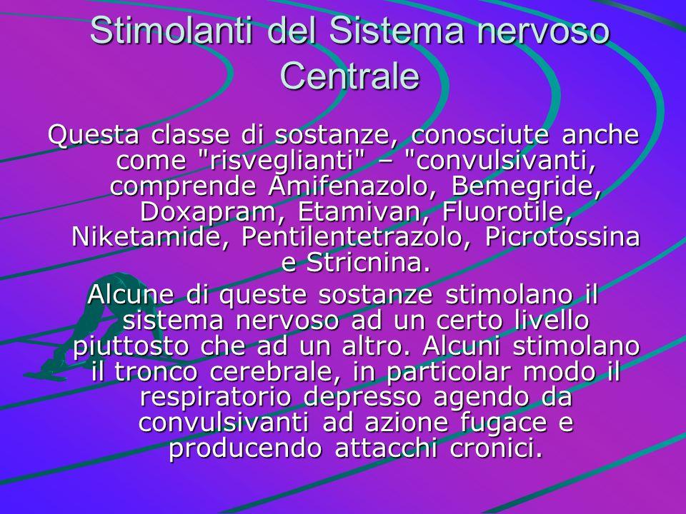 Stimolanti del Sistema nervoso Centrale