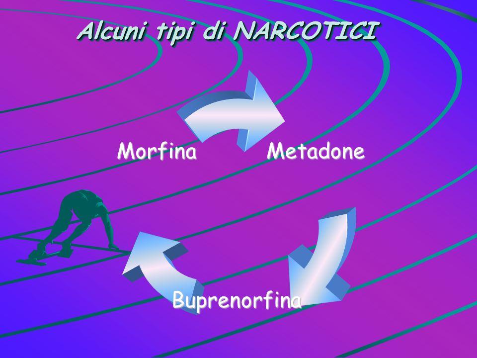 Alcuni tipi di NARCOTICI