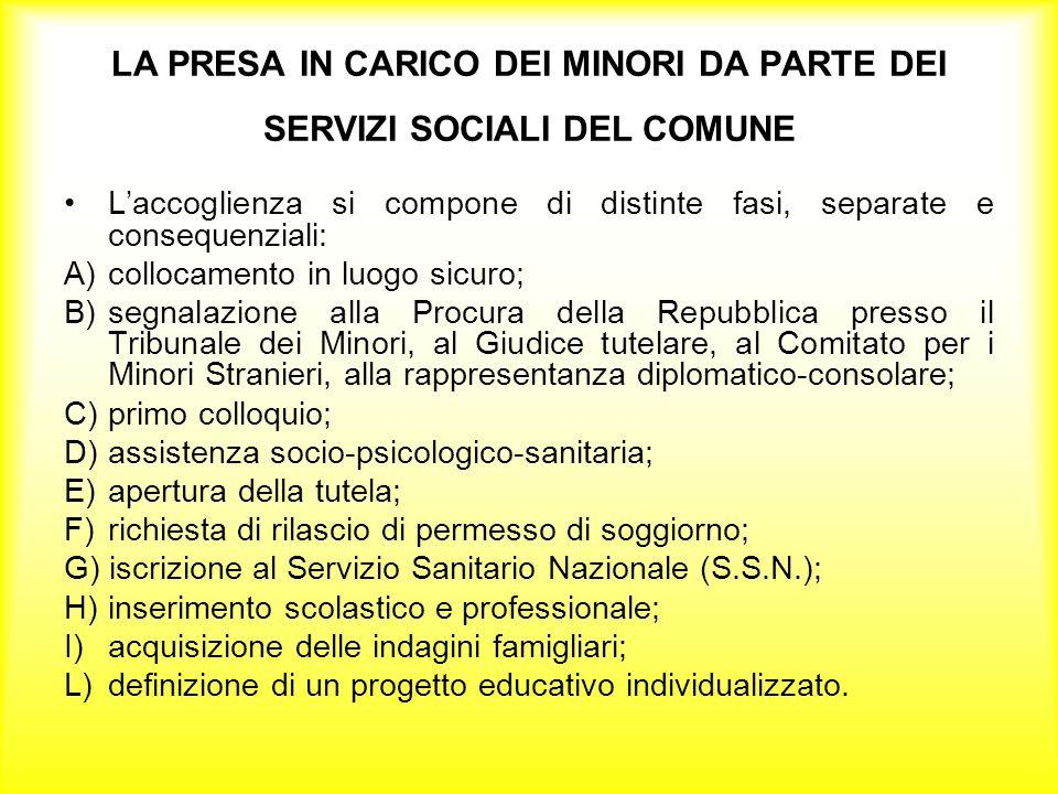 LA PRESA IN CARICO DEI MINORI DA PARTE DEI SERVIZI SOCIALI DEL COMUNE