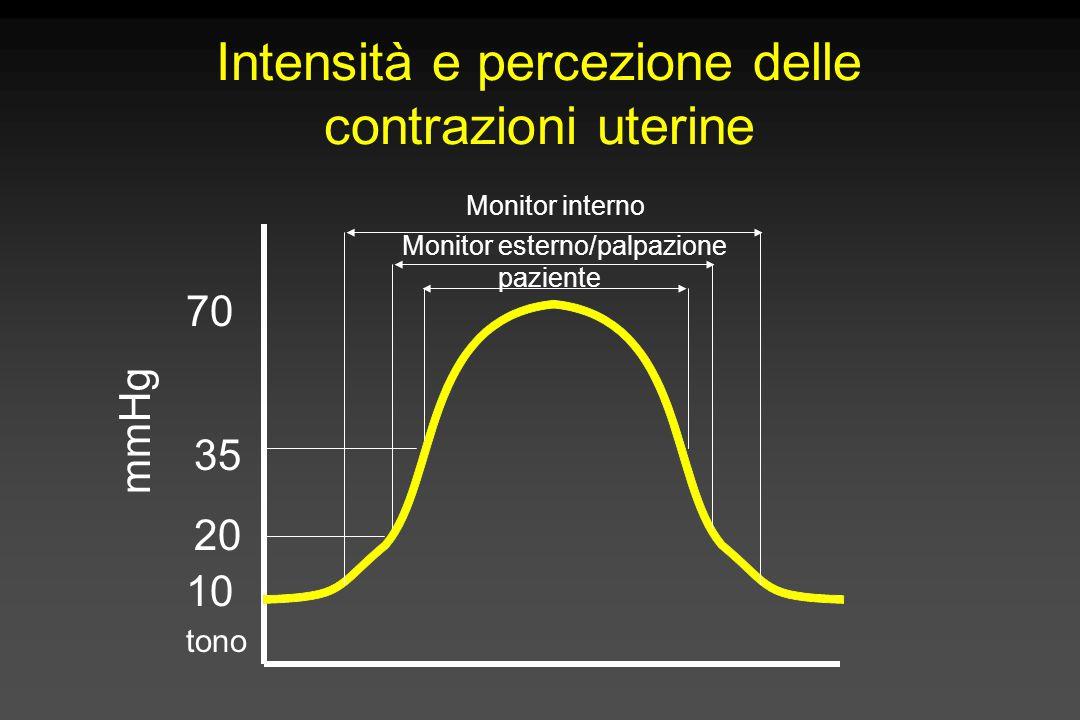 Intensità e percezione delle contrazioni uterine