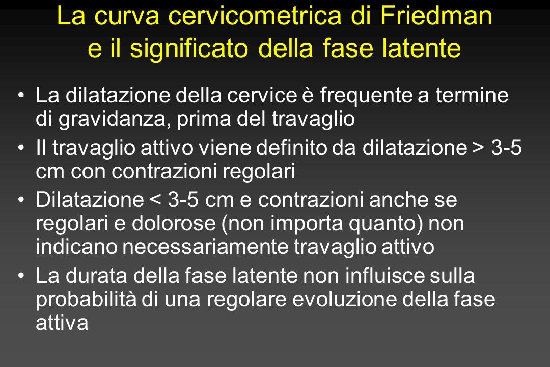 La curva cervicometrica di Friedman e il significato della fase latente