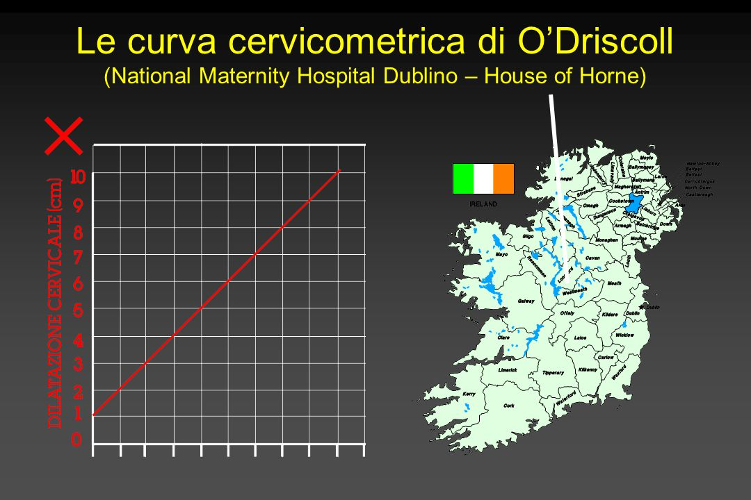 Le curva cervicometrica di O'Driscoll (National Maternity Hospital Dublino – House of Horne)