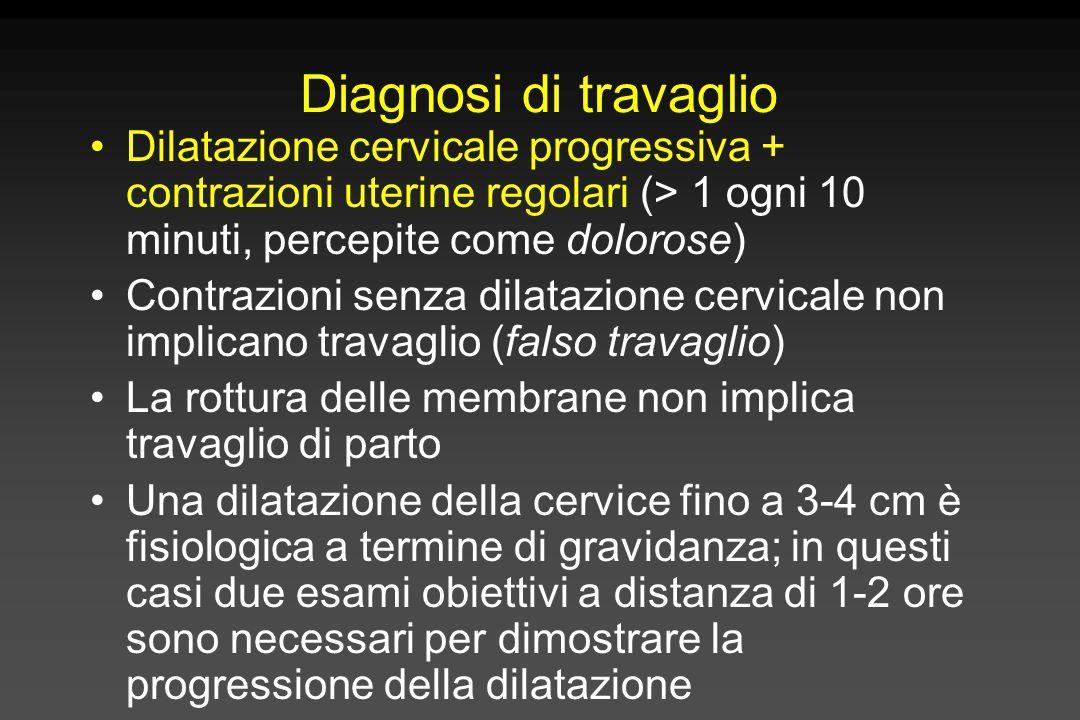 Diagnosi di travaglio Dilatazione cervicale progressiva + contrazioni uterine regolari (> 1 ogni 10 minuti, percepite come dolorose)