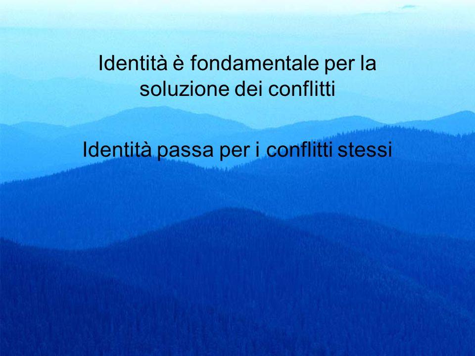 Identità è fondamentale per la soluzione dei conflitti