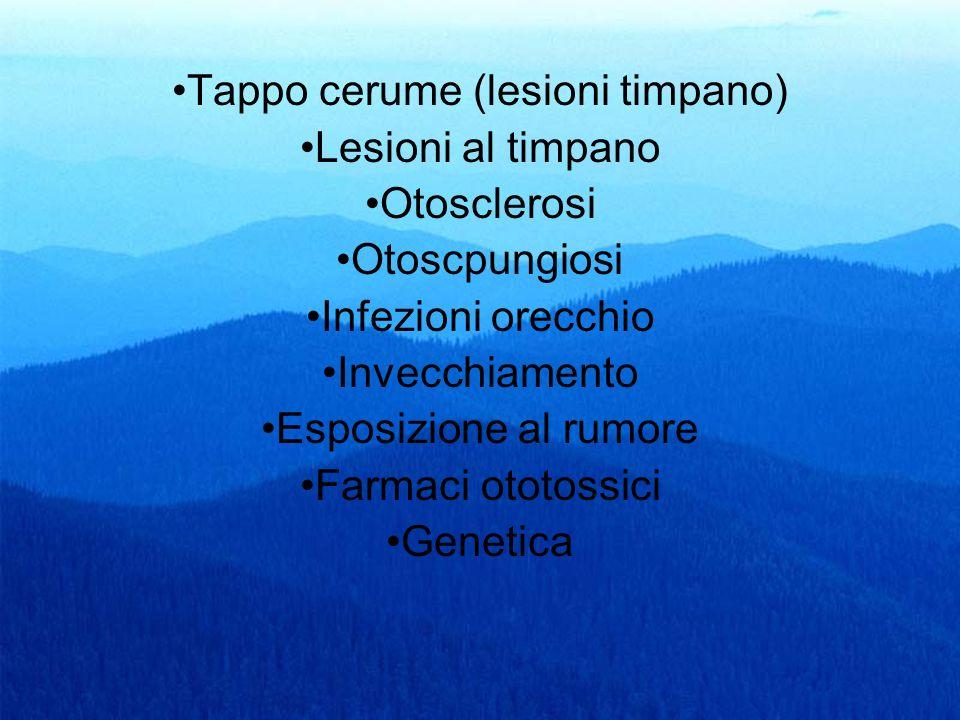 Tappo cerume (lesioni timpano)