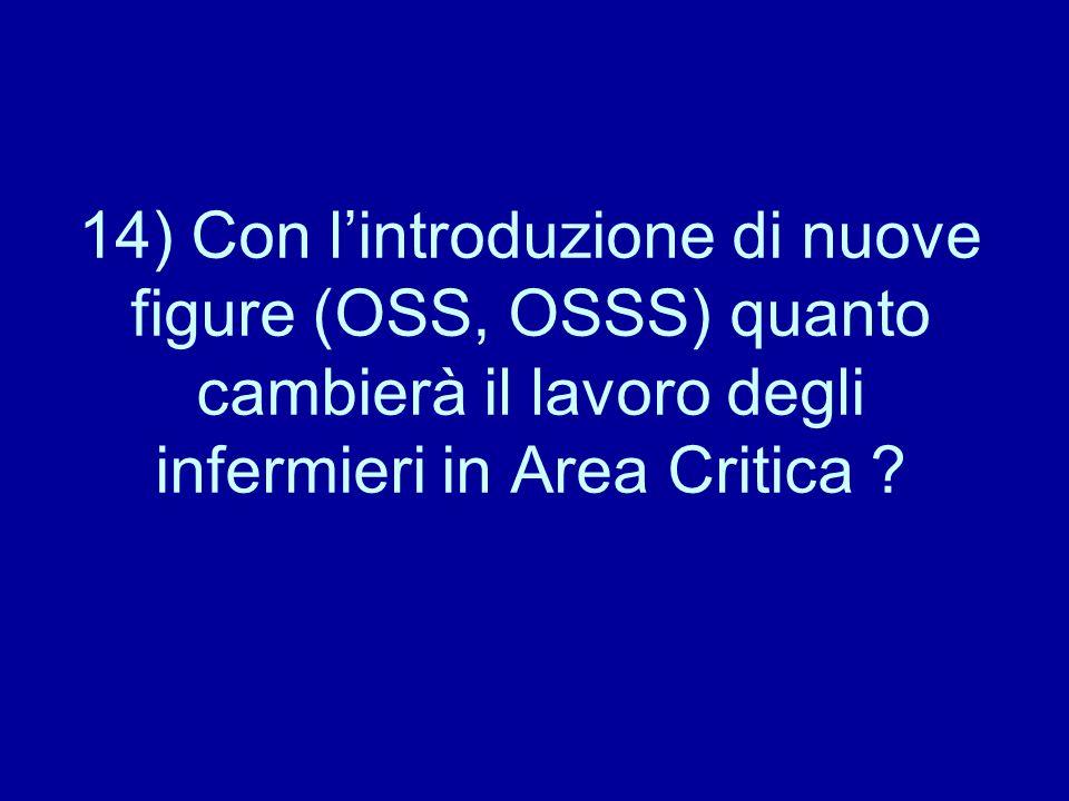 14) Con l'introduzione di nuove figure (OSS, OSSS) quanto cambierà il lavoro degli infermieri in Area Critica