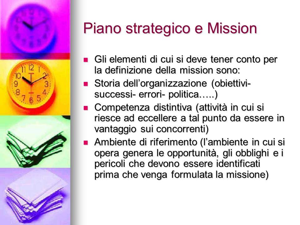 Piano strategico e Mission